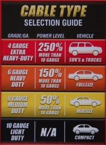 car battery jumper gauge