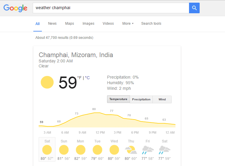Google Hman Dan Weather